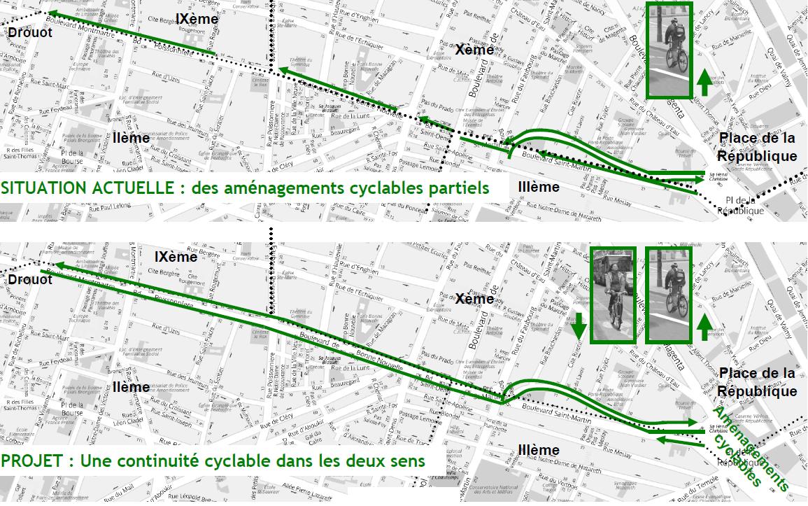 Favoriser en priorité la circulation des piétons et des vélos