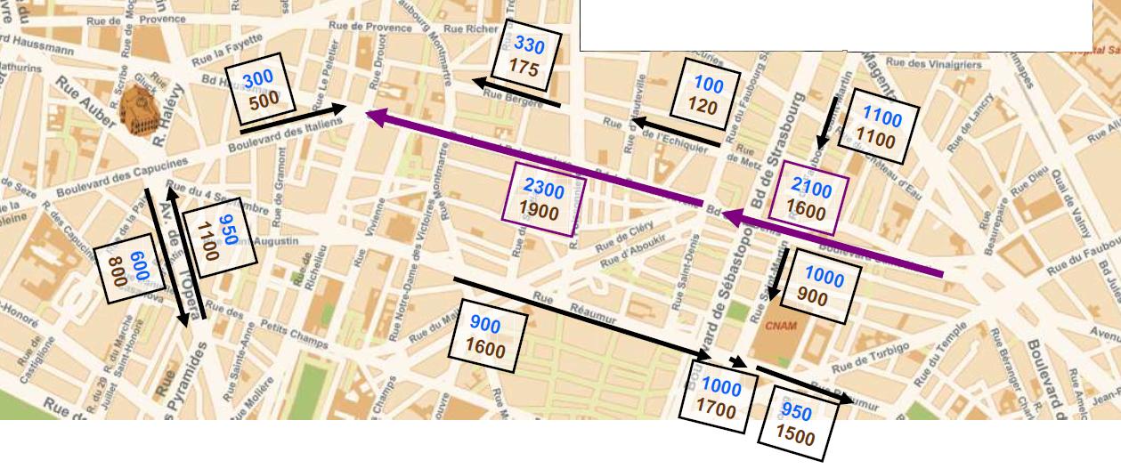 Des flux de circulation automobile denses sur les grands boulevards