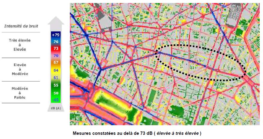 Les grands boulevards : un axe bruyant